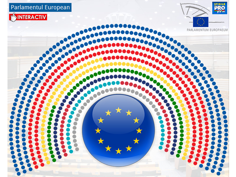 European Parliament elections. Interactive XML data visualization.